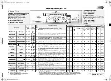 KitchenAid Memphis 1447 - Washing machine - Memphis 1447 - Washing machine DE (859201012010) Guide de consultation rapide