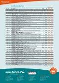 Hydranal - Honeywell Einführungsaktion - Seite 2