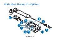 Nokia Music Headset HS-20 - Music Headset HS-20 mode d'emploi