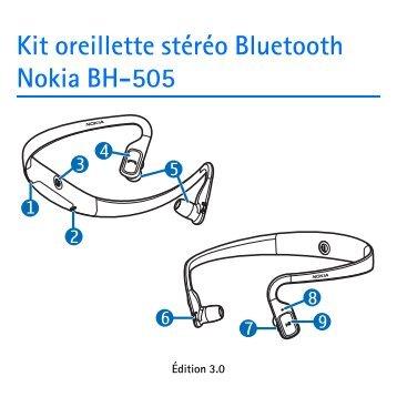 Nokia BH-505 - Guide d'utilisation Nokia BH-505