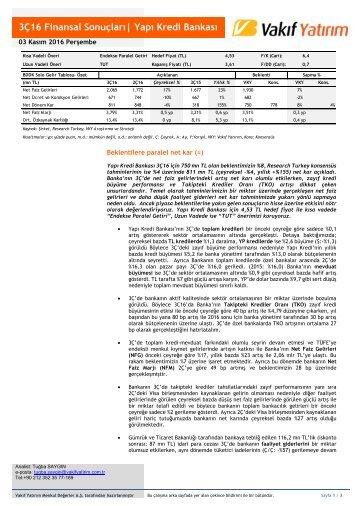 3Ç16 Finansal Sonuçları| Yapı Kredi Bankası