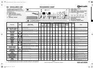 KitchenAid EXCELLENCE 1400 - Washing machine - EXCELLENCE 1400 - Washing machine EN (855490912000) Scheda programmi