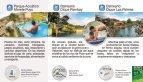 Actividades para disfrutar Sitios de interés Contactos y mapas - Page 7