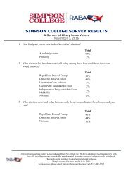 SIMPSON COLLEGE SURVEY RESULTS