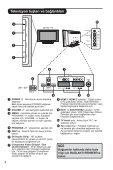 Philips Téléviseur à écran large - Mode d'emploi - TUR - Page 5