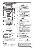 Philips Téléviseur à écran large - Mode d'emploi - TUR - Page 6