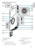 Philips Caméscope HD - Mode d'emploi - DAN - Page 6