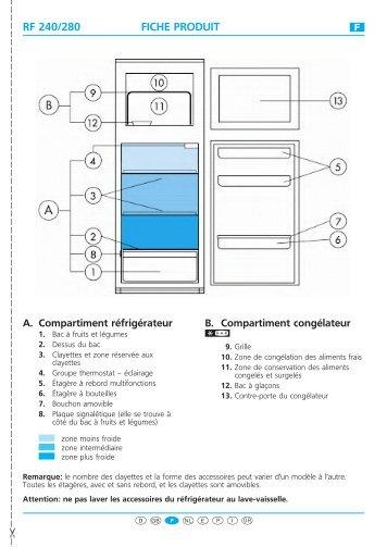 KitchenAid DPA 312/H - Fridge/freezer combination - DPA 312/H - Fridge/freezer combination FR (853964101000) Scheda programmi