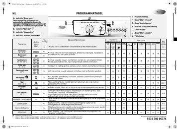 KitchenAid Memphis 1436 - Washing machine - Memphis 1436 - Washing machine NL (859201112010) Scheda programmi
