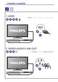 Philips 3000 series Lecteur Blu-ray / DVD - Mode d'emploi - LIT - Page 4
