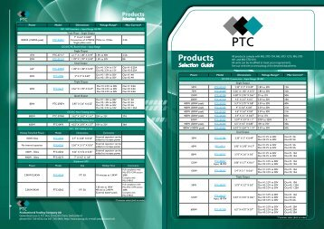 Products - PTC AG
