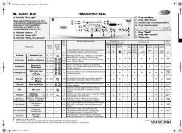 KitchenAid SOLAR 1600 - Washing machine - SOLAR   1600 - Washing machine NL (859202420000) Scheda programmi