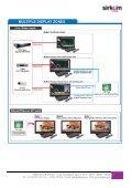 SRK-1080P-D Digital HD Media Player - Sirkom - Page 4