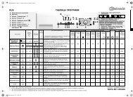 KitchenAid HDW 6000/PRO - Washing machine - HDW 6000/PRO - Washing machine RU (858311701000) Scheda programmi