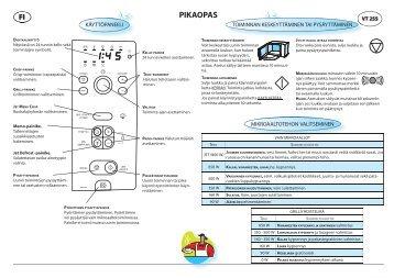 KitchenAid VT 255 / SB - Microwave - VT 255 / SB - Microwave FI (858725599390) Scheda programmi