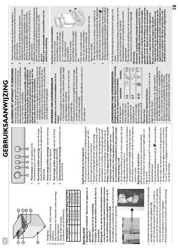 KitchenAid ICF221 EG - Freezer - ICF221 EG - Freezer NL (850734601020) Scheda programmi