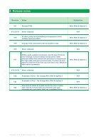 Software Guide Panamatic Mini Midi Optima 2 V1 - Page 5