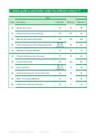 Software Guide Panamatic Mini Midi Optima 2 V1 - Page 6