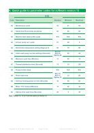Software Guide Panamatic Mini Midi Optima 2 V1 - Page 7