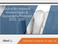 Bio-implants Market