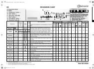 KitchenAid HDW 6000/PRO - Washing machine - HDW 6000/PRO - Washing machine EN (858311701000) Scheda programmi