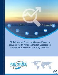 Managed Security Services Market Global Size