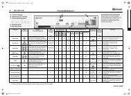 KitchenAid WA STAR 1200 - Washing machine - WA STAR 1200 - Washing machine DE (855457203000) Scheda programmi