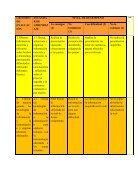 REA actividad 2.4 - Page 4