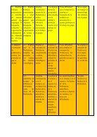 REA actividad 2.4 - Page 5