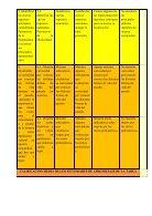 REA actividad 2.4 - Page 6