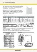 Lüftungsgeräte - Limot - Seite 5