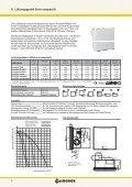 Lüftungsgeräte - Limot - Seite 6