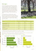 The Nutrition of Almonds - Page 3