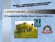 End Customer - Lindenberg-Anlagen GmbH