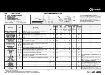 KitchenAid WAS 4340 - Washing machine - WAS 4340 - Washing machine EN (858344772000) Scheda programmi