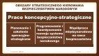 POLSKICH GRZECHÓW STRATEGICZNYCH W KIEROWANIU BEZPIECZEŃSTWEM NARODOWYM - Page 2