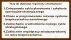POLSKICH GRZECHÓW STRATEGICZNYCH W KIEROWANIU BEZPIECZEŃSTWEM NARODOWYM - Page 4