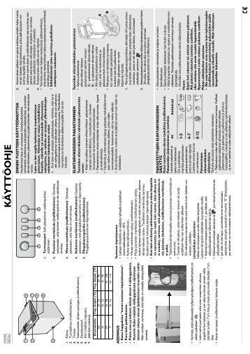 KitchenAid ICF221 EG - Freezer - ICF221 EG - Freezer FI (850734601020) Istruzioni per l'Uso