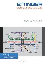 Ettinger Produktlinien