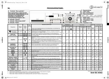 KitchenAid PRESTIGE 1660 - Washing machine - PRESTIGE 1660 - Washing machine NL (858365812000) Scheda programmi