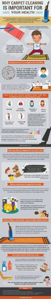 Why Carpet Cleaning is Important for your Health