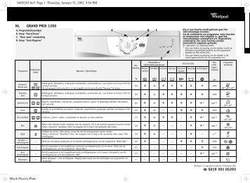 KitchenAid GRAND PRIX 1200 - Washing machine - GRAND PRIX 1200 - Washing machine NL (857061212600) Scheda programmi