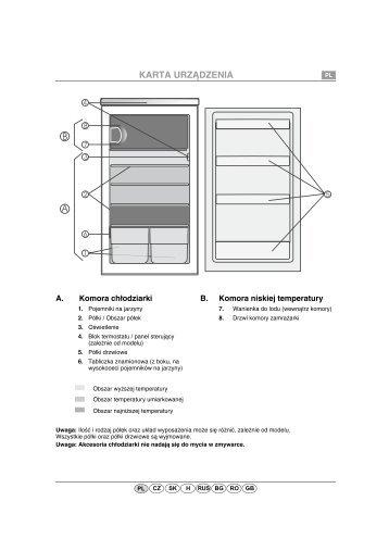 KitchenAid CP1015 B - Refrigerator - CP1015 B - Refrigerator PL (853954610000) Scheda programmi