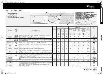 KitchenAid Sea Line 1400 - Washing machine - Sea Line 1400 - Washing machine NL (857061412990) Scheda programmi
