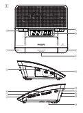 Philips Radio-réveil - Mode d'emploi - DAN - Page 2