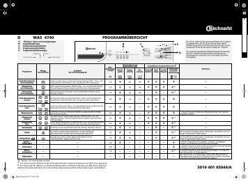 KitchenAid WAS 4740/2 - Washing machine - WAS 4740/2 - Washing machine DE (855454903000) Scheda programmi