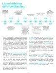 como ventana a la financiación cultural - Page 7