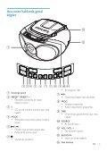 Philips Lecteur de CD - Mode d'emploi - TUR - Page 7