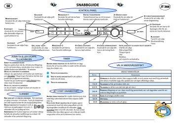 KitchenAid JT 366 WH - Microwave - JT 366 WH - Microwave SV (858736699290) Scheda programmi