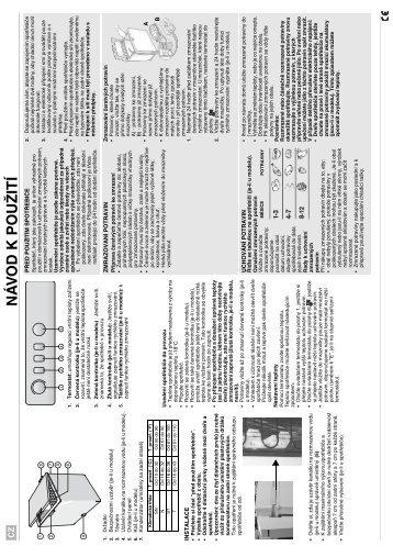 KitchenAid ICF 110 - Freezer - ICF 110 - Freezer CS (850790401040) Scheda programmi